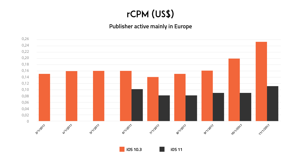 Apple-Publishers-Revenue-Report-Europe