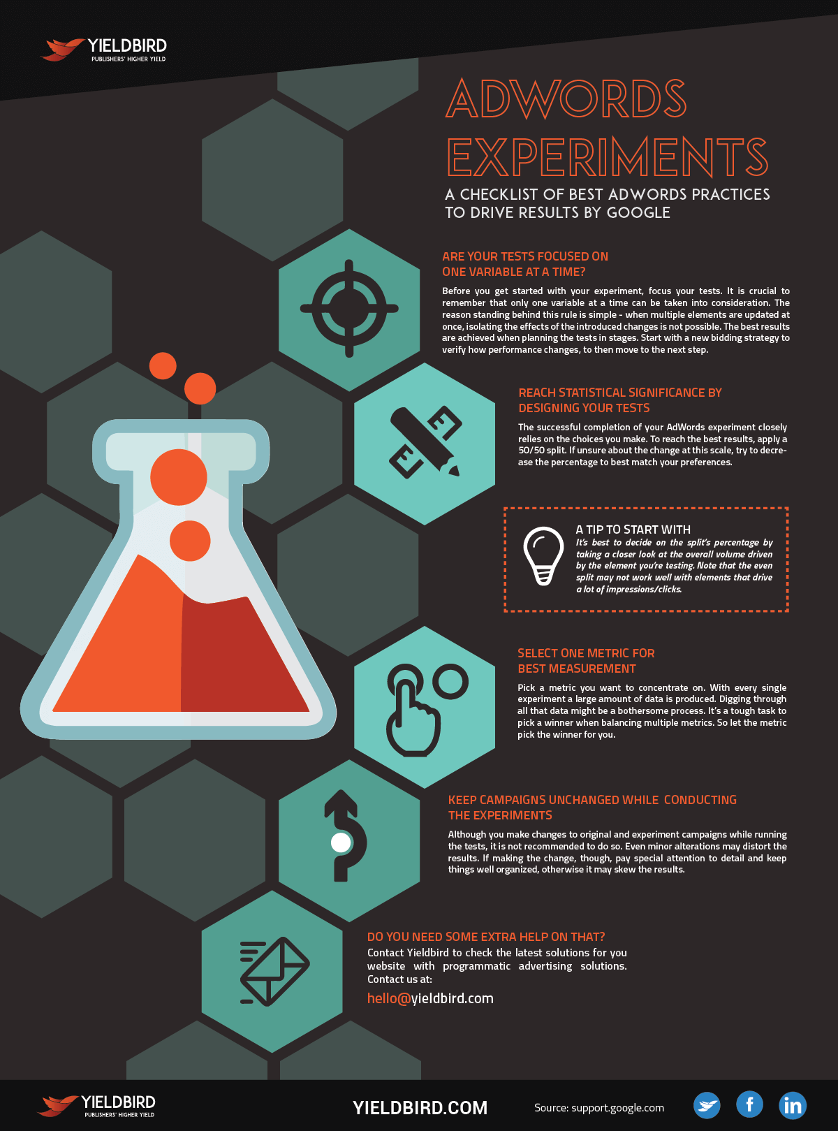 ADWORDS-EXPERIMENTS-YIELDBIRD-INFOGRAPHIC