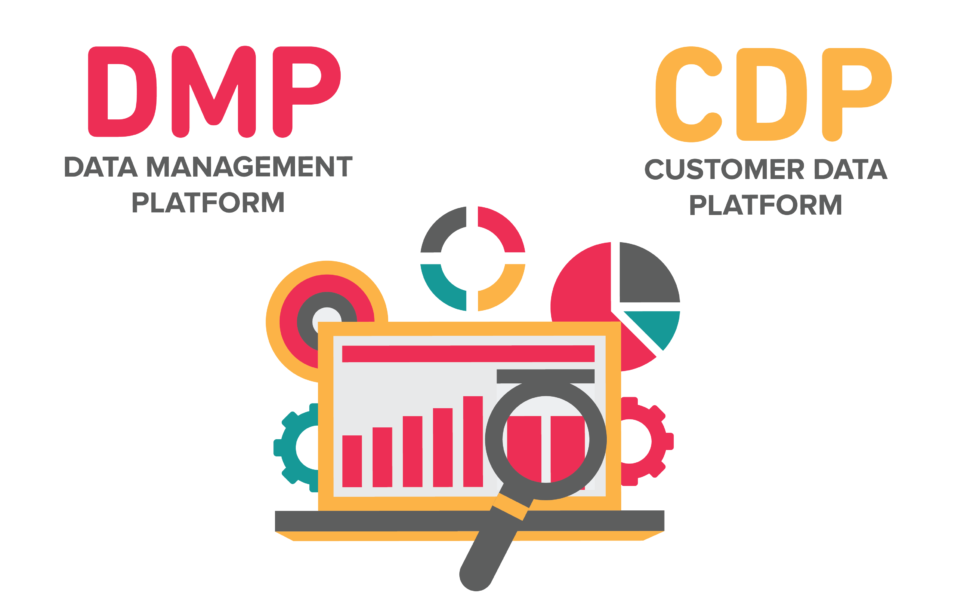 DMP or CDP - What's The Difference & Which One Is Better? - Yieldbird